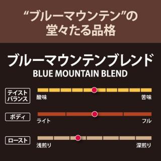 8/11(火)~8/13(木)ブルーマウンテンブレンド20%OFF!
